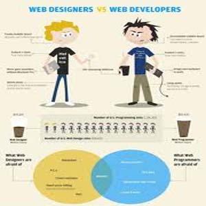 Choosing career in Web Designing